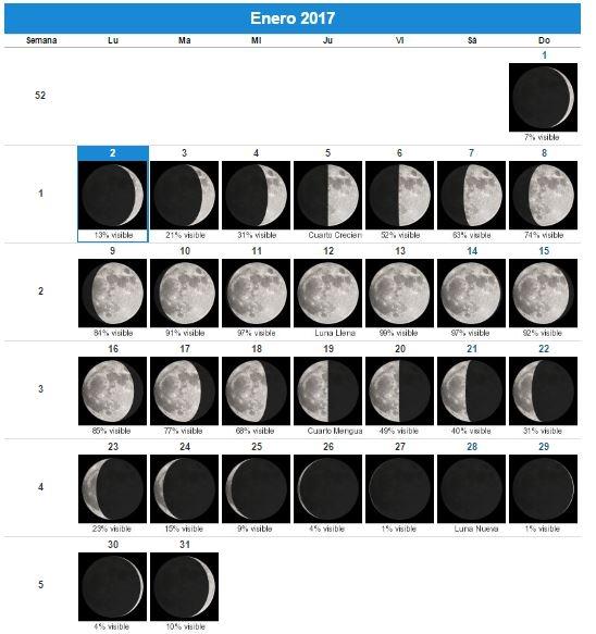 Calendario Fases lunares - Enero 2017