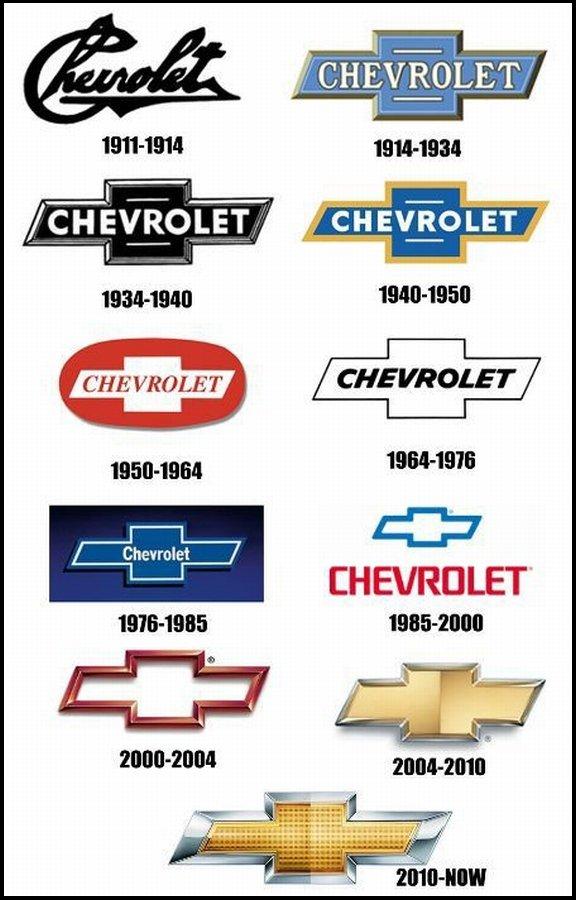 Logo de Chevrolet - Historia