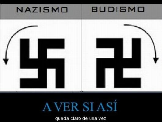 Esvástica - Nazismo - Budismo