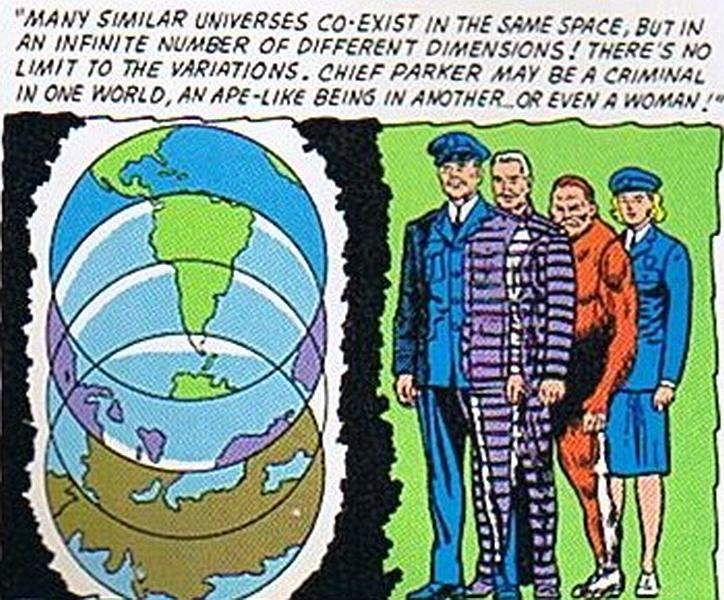 Multiverso - Múltiples Dimensiones - Comics