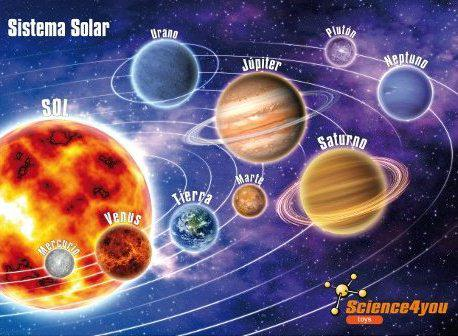 Sistema Solar - Anillos 1