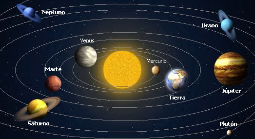 Sistema Solar - Anillos 2
