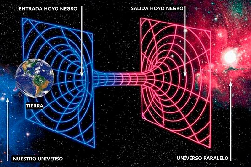 Universos Paralelos - Hoyos Negros