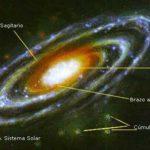Vía Láctea - Brazo de Sagitario