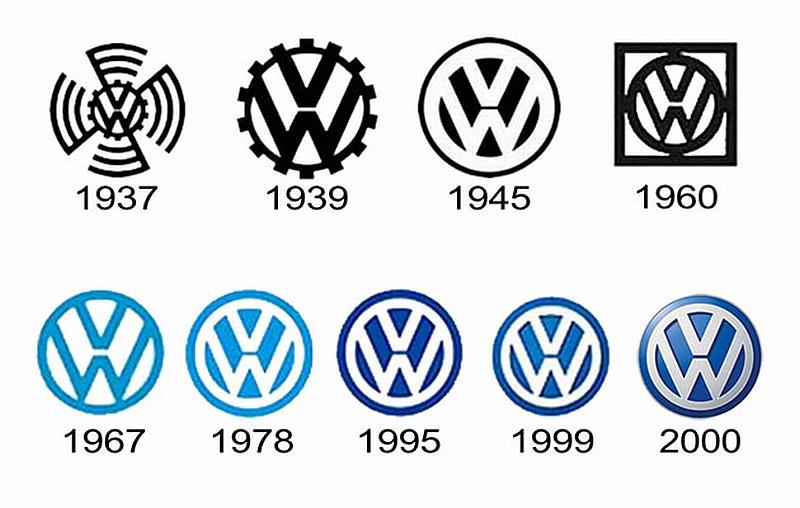 Logo de Volkswagen - Historia