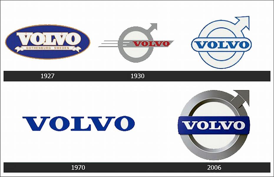 Logo de Volvo - Historia